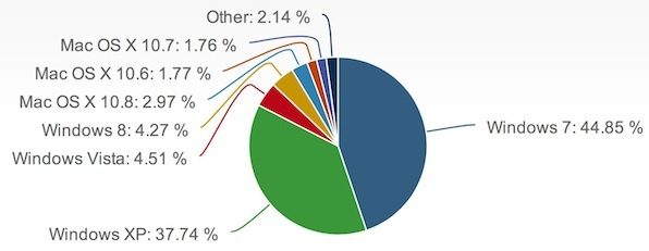 windows-8-market-share-small